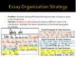 essay organization strategy