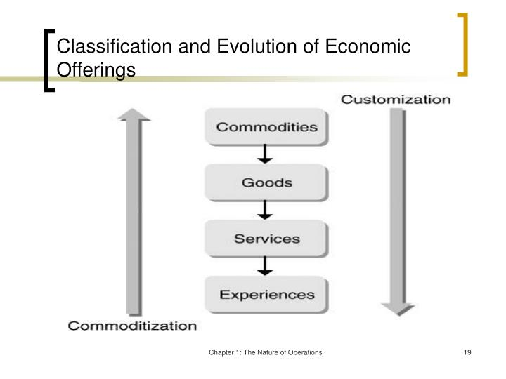 Classification and Evolution of Economic Offerings