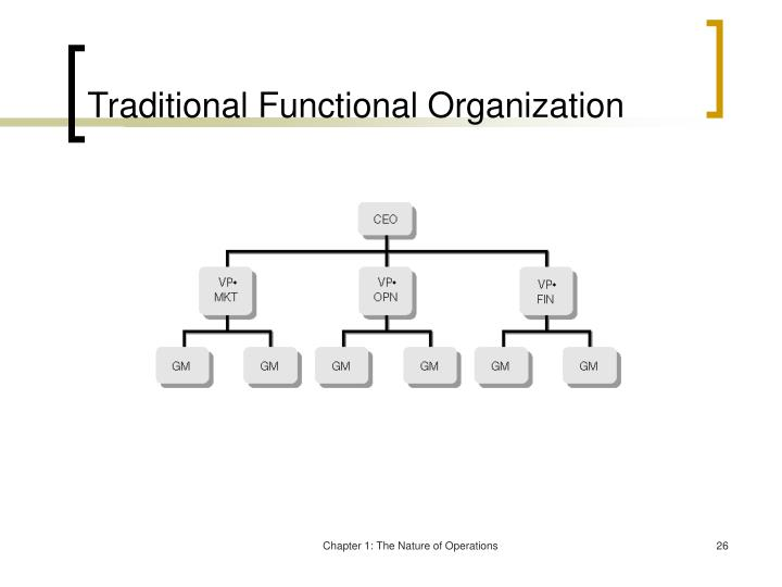 Traditional Functional Organization