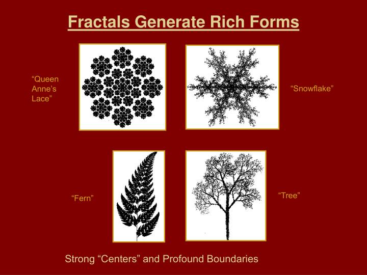 Fractals Generate Rich Forms