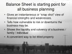 balance sheet is starting point for all business planning