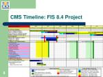 cms timeline fis 8 4 project