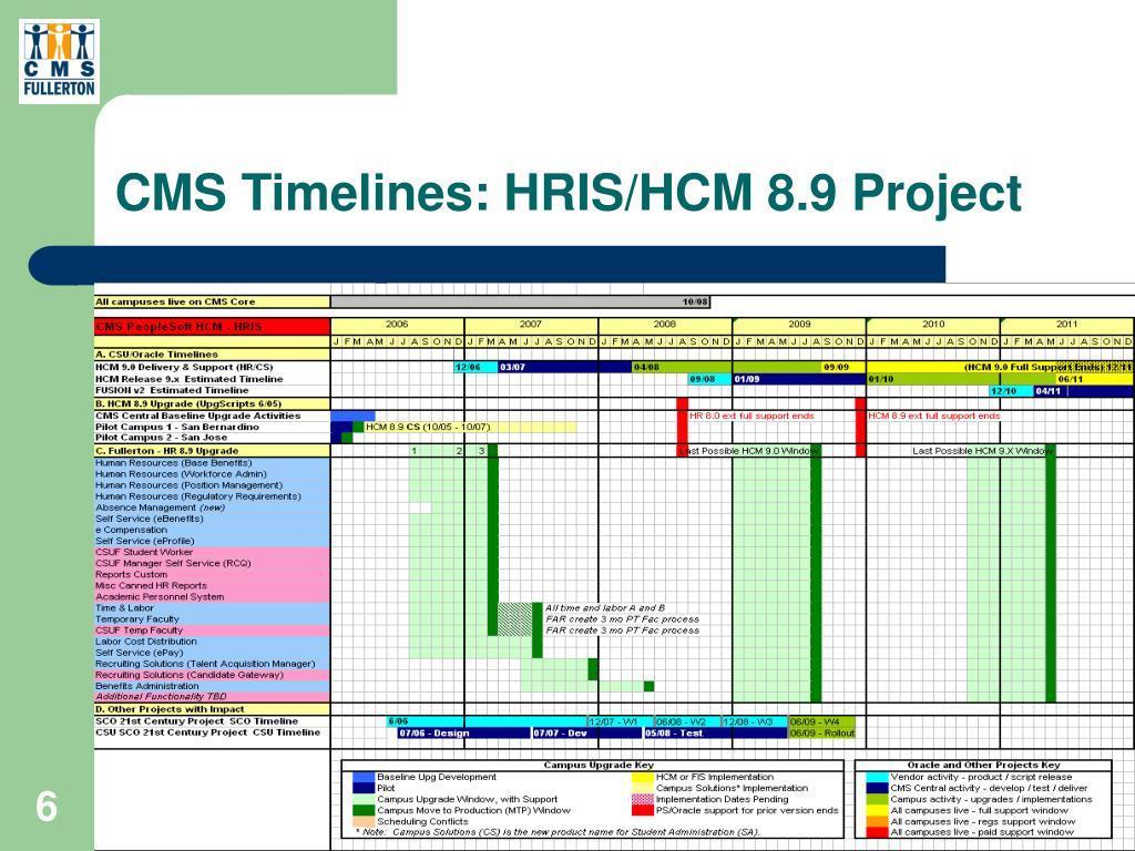 CMS Timelines: HRIS/HCM 8.9 Project