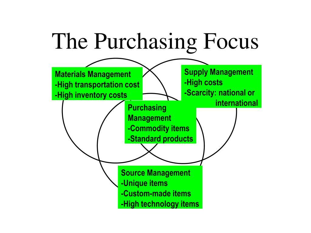 The Purchasing Focus