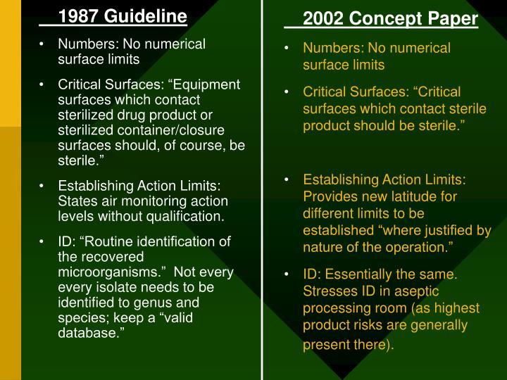 2002 Concept Paper