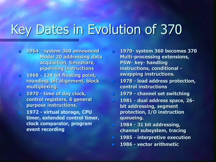 Key dates in evolution of 370