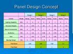 panel design concept