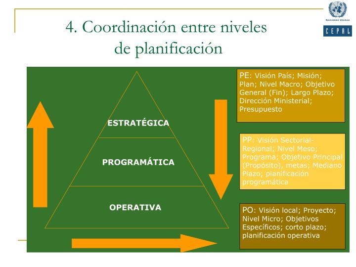 4. Coordinación entre niveles
