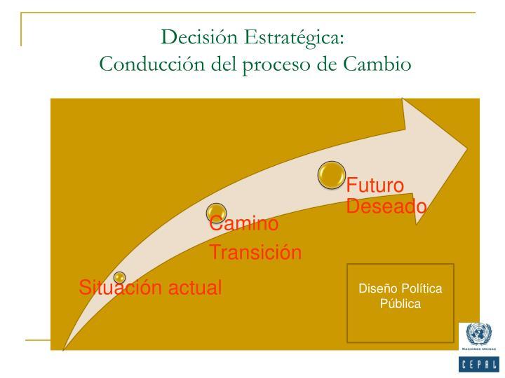 Decisión Estratégica: