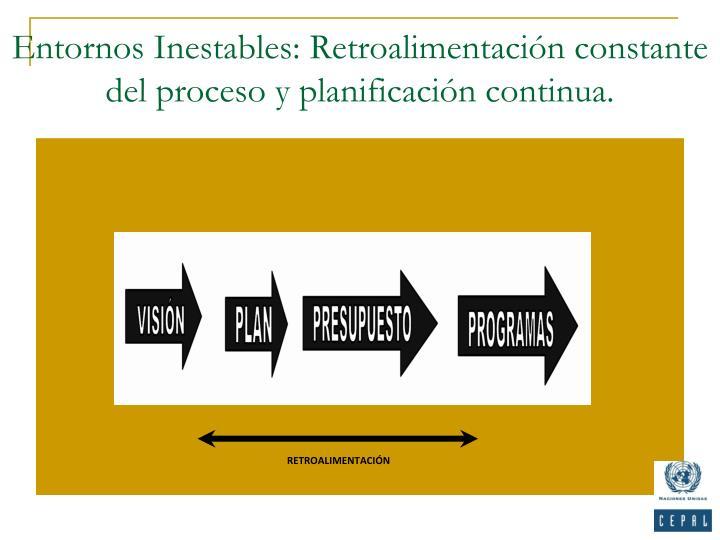 Entornos Inestables: Retroalimentación constante del proceso y planificación continua.