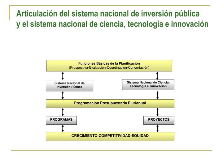 Articulación del sistema nacional de inversión pública