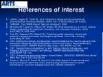 references of interest