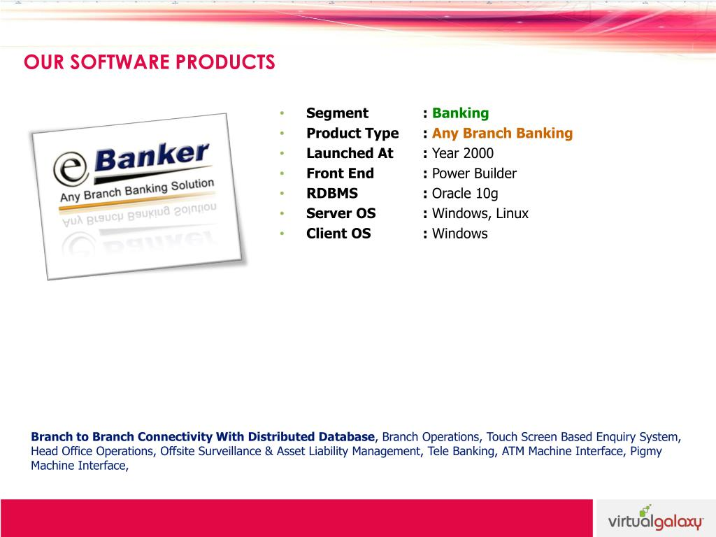 OUR SOFTWARE PRODUCTS