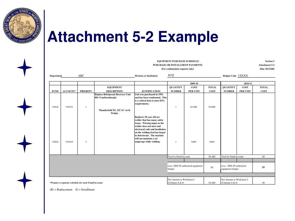 Attachment 5-2 Example