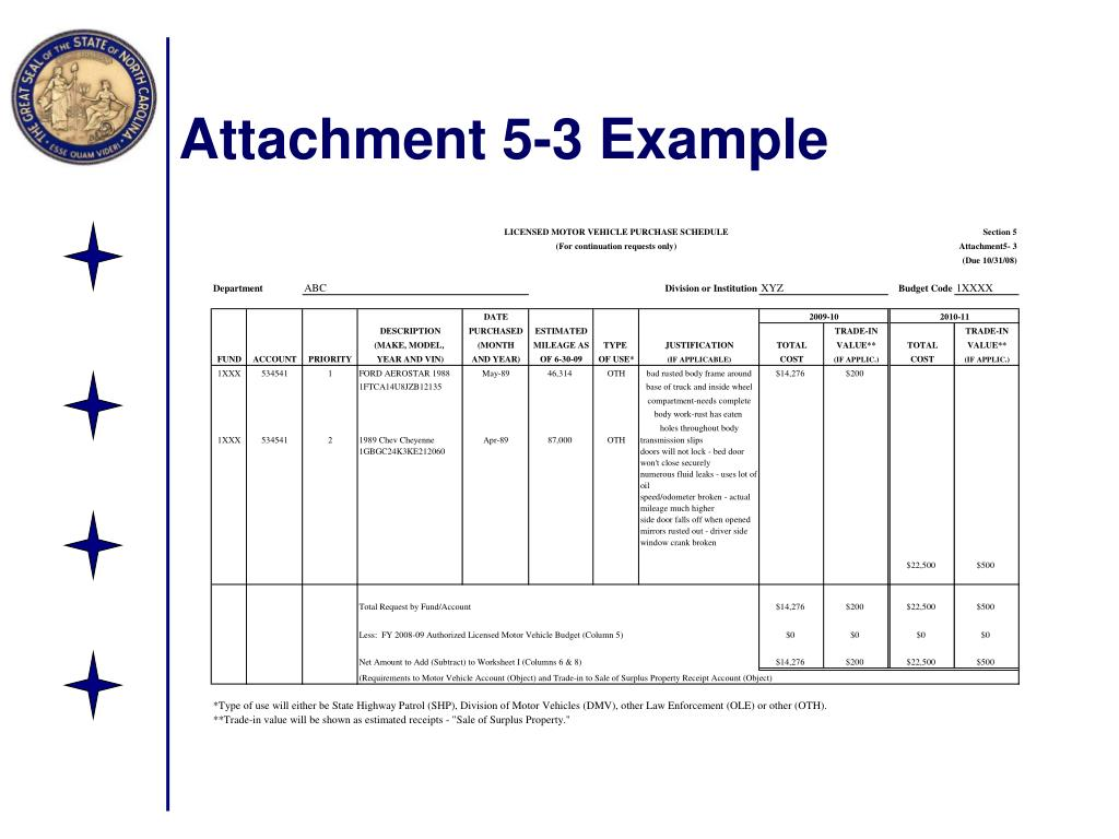 Attachment 5-3 Example