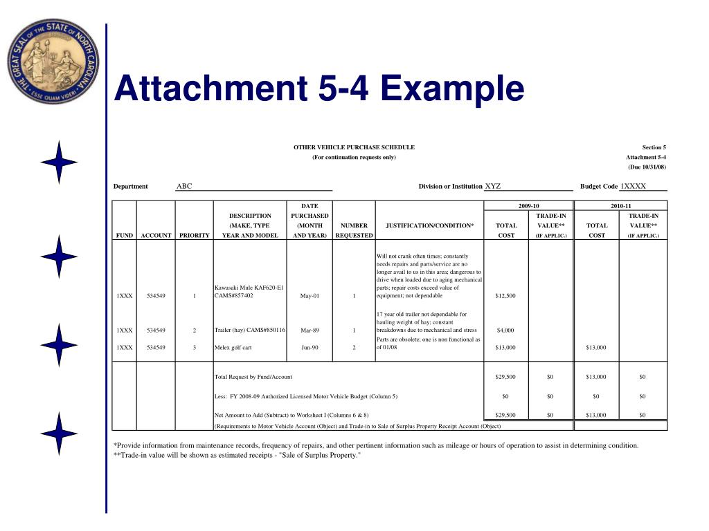 Attachment 5-4 Example