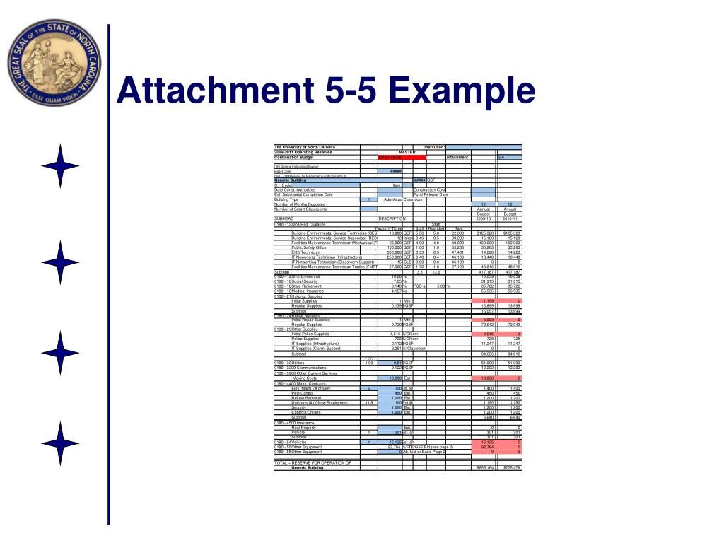 Attachment 5-5 Example