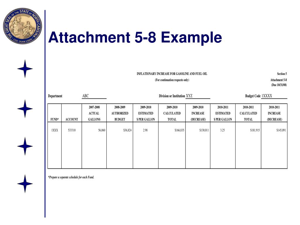 Attachment 5-8 Example