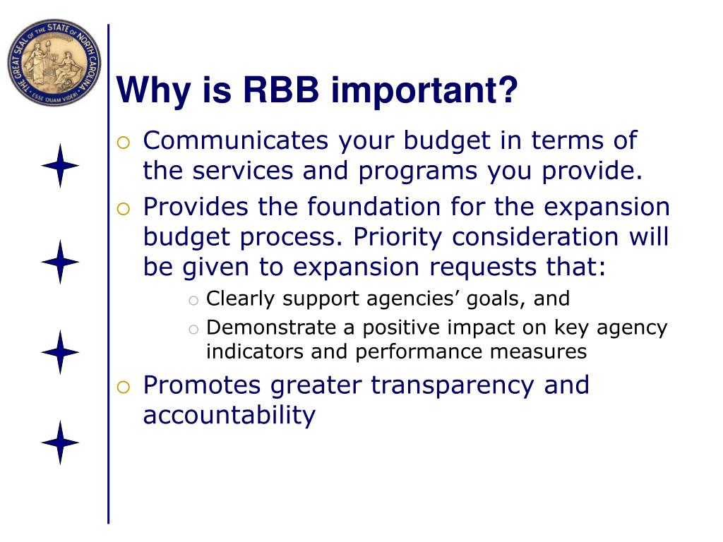 Why is RBB important?