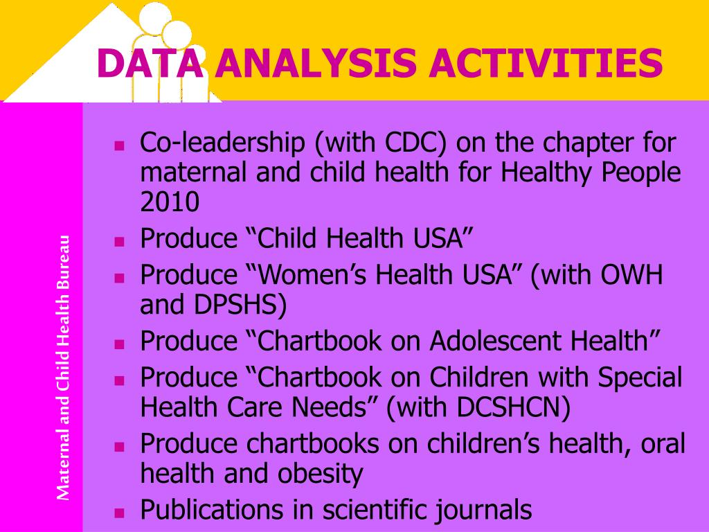 DATA ANALYSIS ACTIVITIES