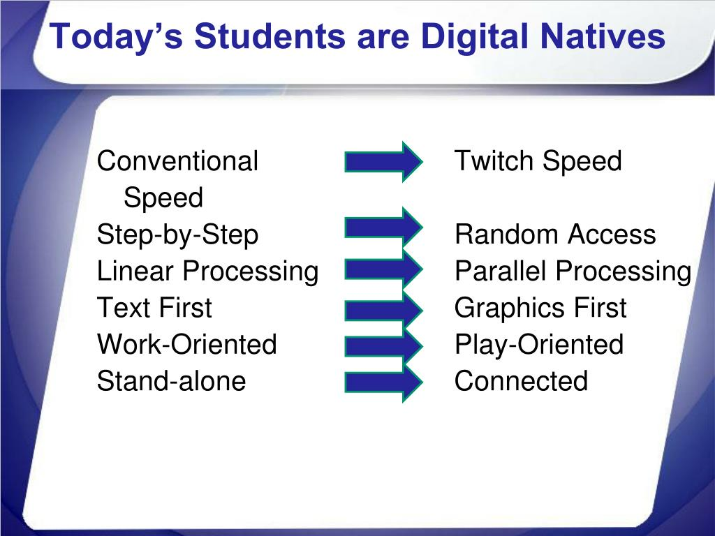 Today's Students are Digital Natives