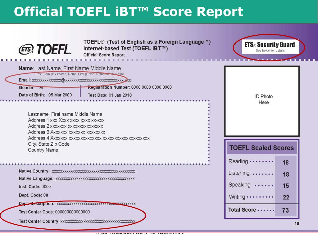 Official TOEFL iBT™ Score Report