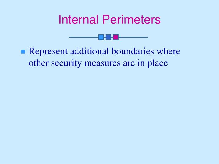 Internal Perimeters