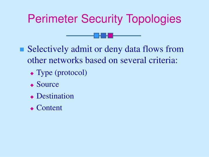 Perimeter Security Topologies