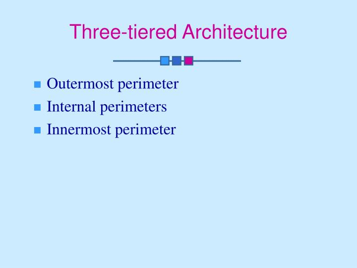 Three-tiered Architecture