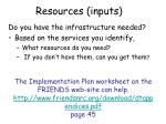 resources inputs