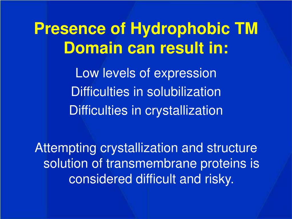 Presence of Hydrophobic TM Domain can result in: