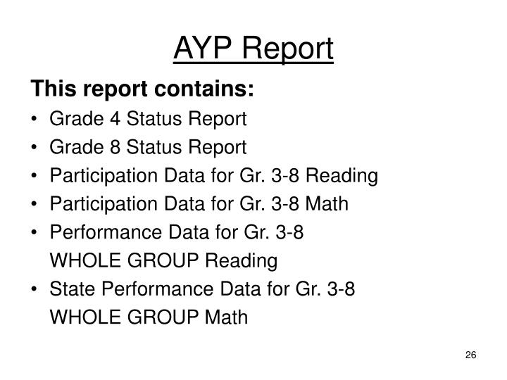 AYP Report