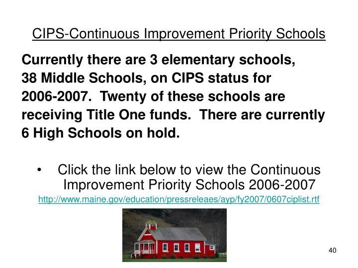 CIPS-Continuous Improvement Priority Schools