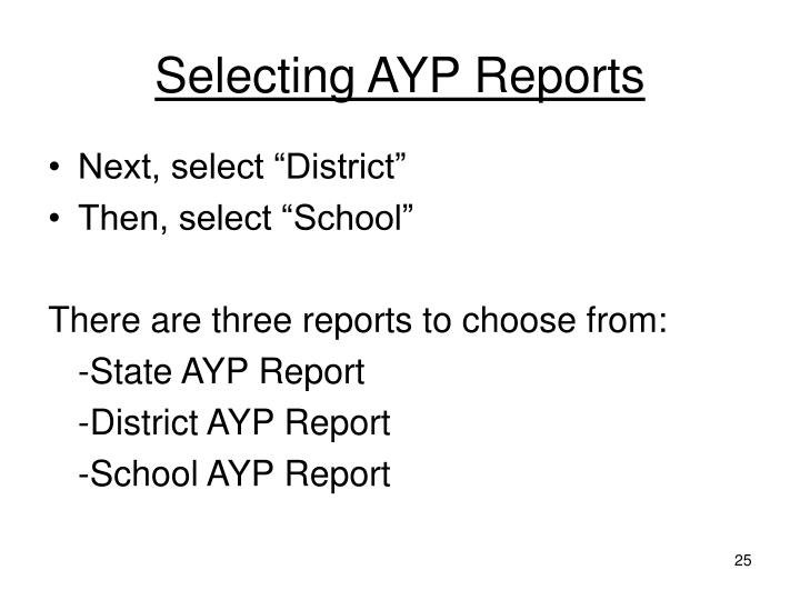 Selecting AYP Reports