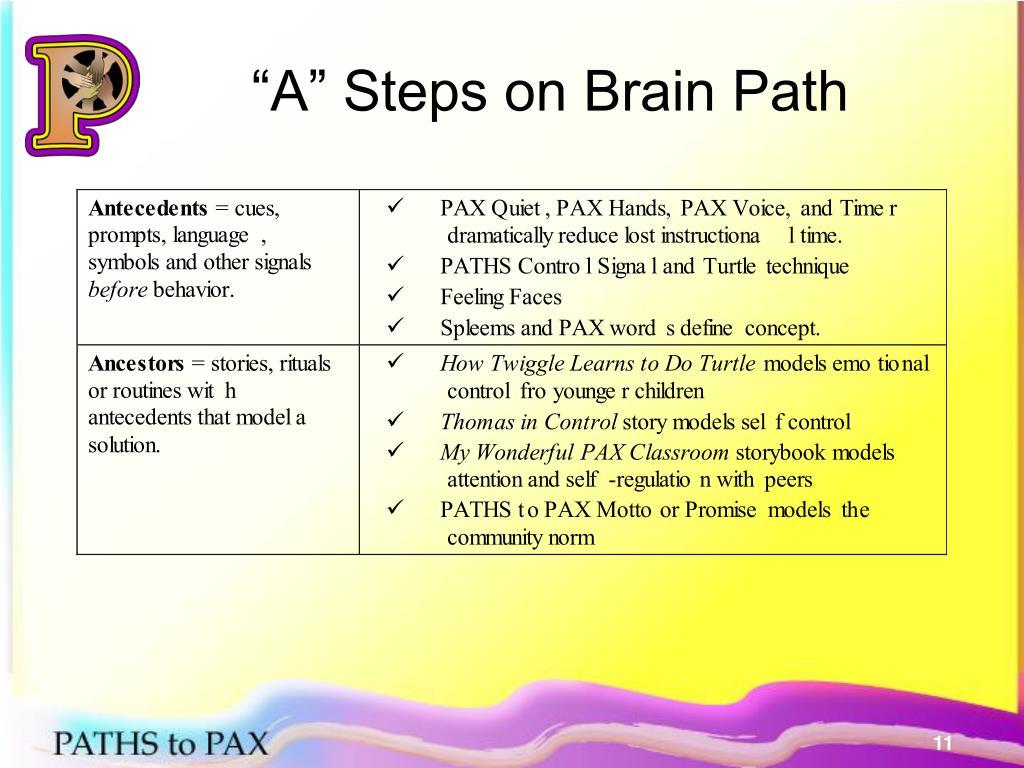 """A"" Steps on Brain Path"