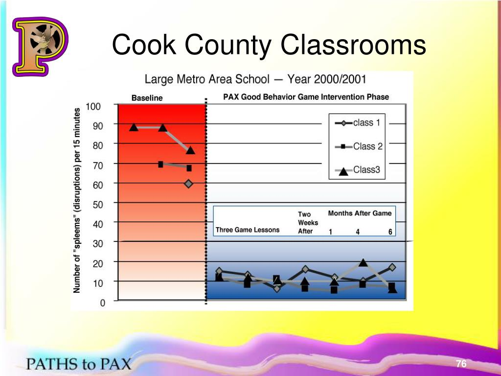 Cook County Classrooms