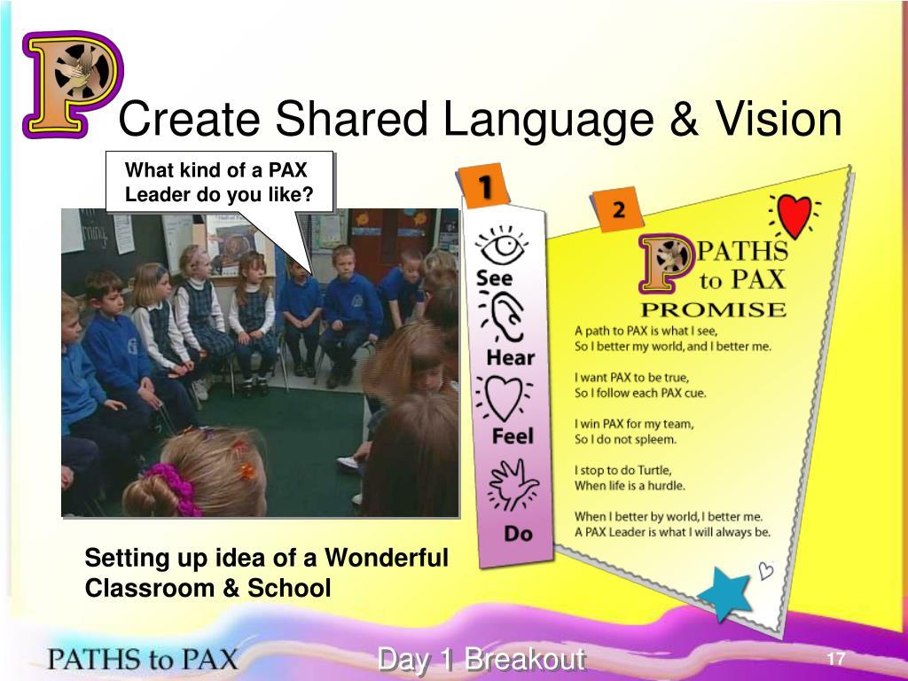 Create Shared Language & Vision
