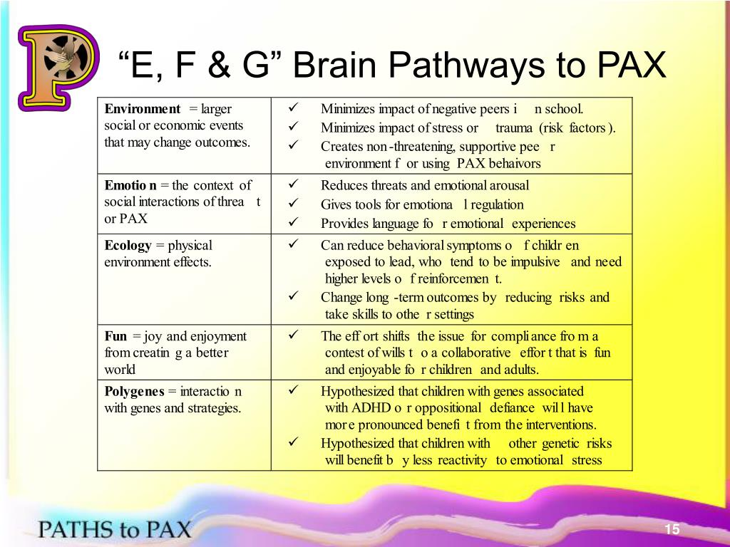 """E, F & G"" Brain Pathways to PAX"