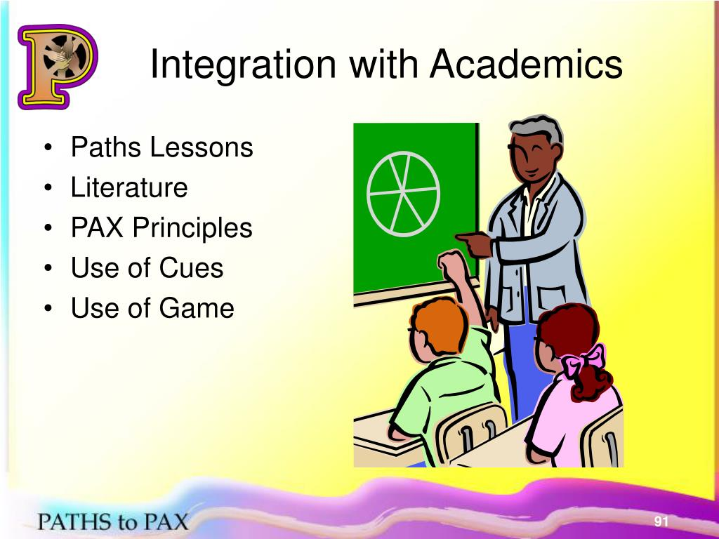 Integration with Academics