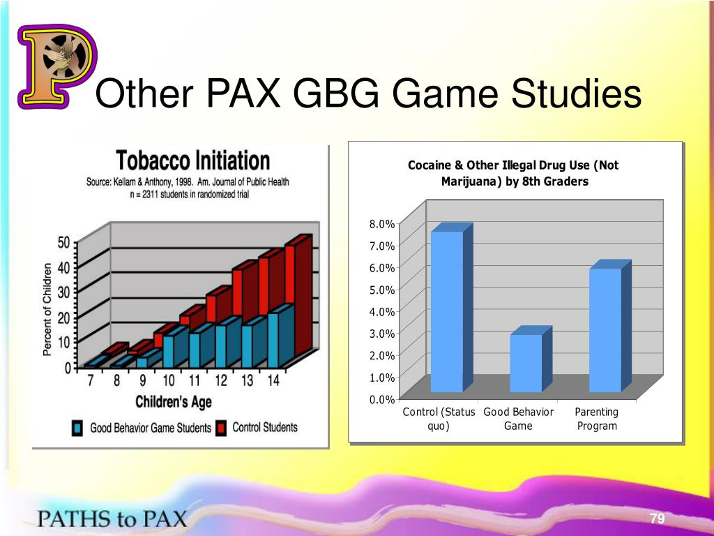 Other PAX GBG Game Studies