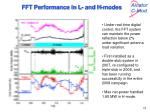 fft performance in l and h modes