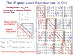 the d 2 generalized pauli matrices for d 4