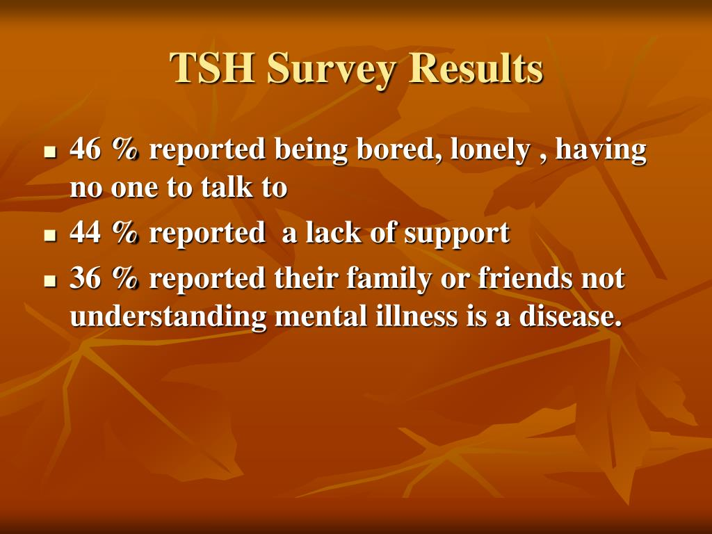 TSH Survey Results