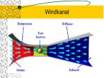windkanal