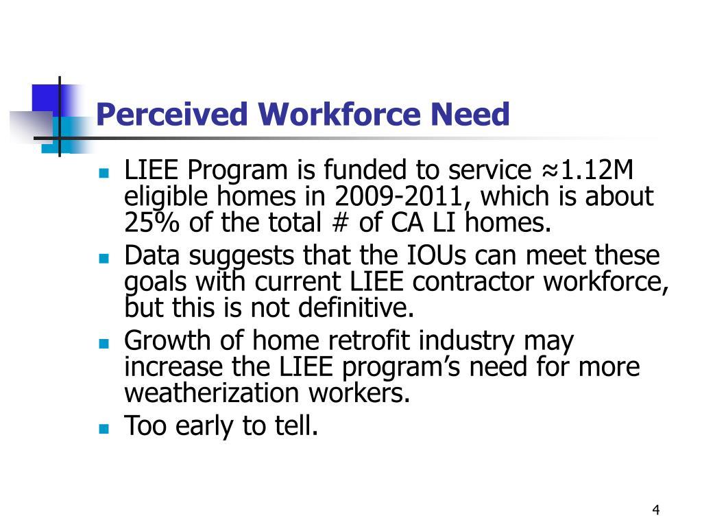 Perceived Workforce Need