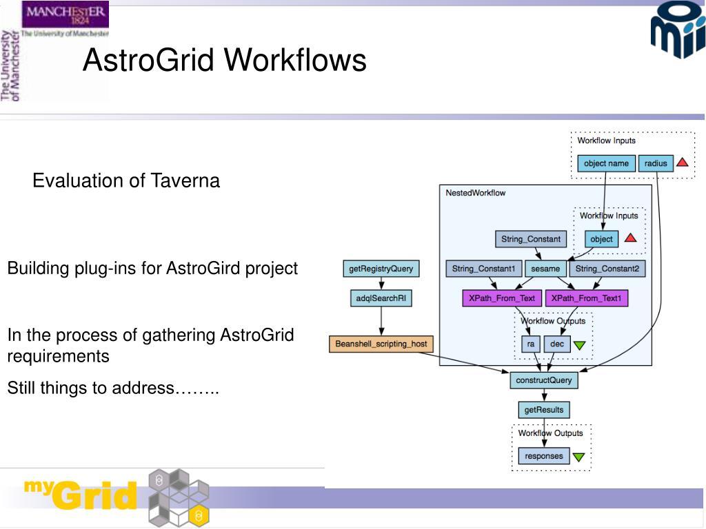 AstroGrid Workflows