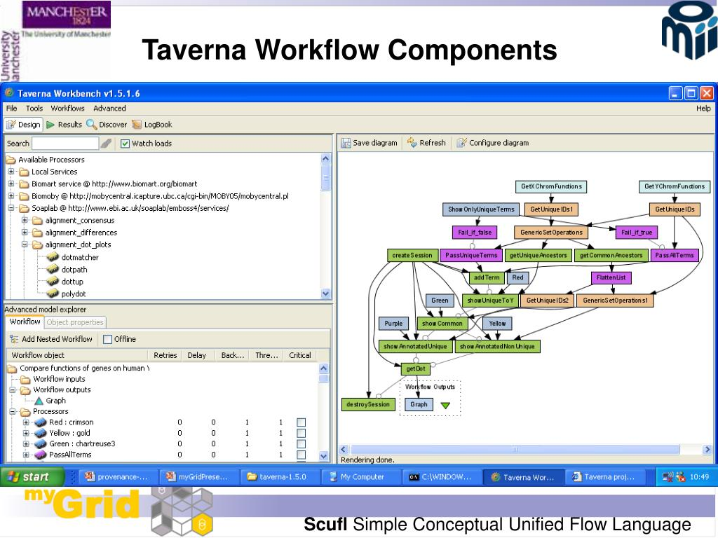 Taverna Workflow Components