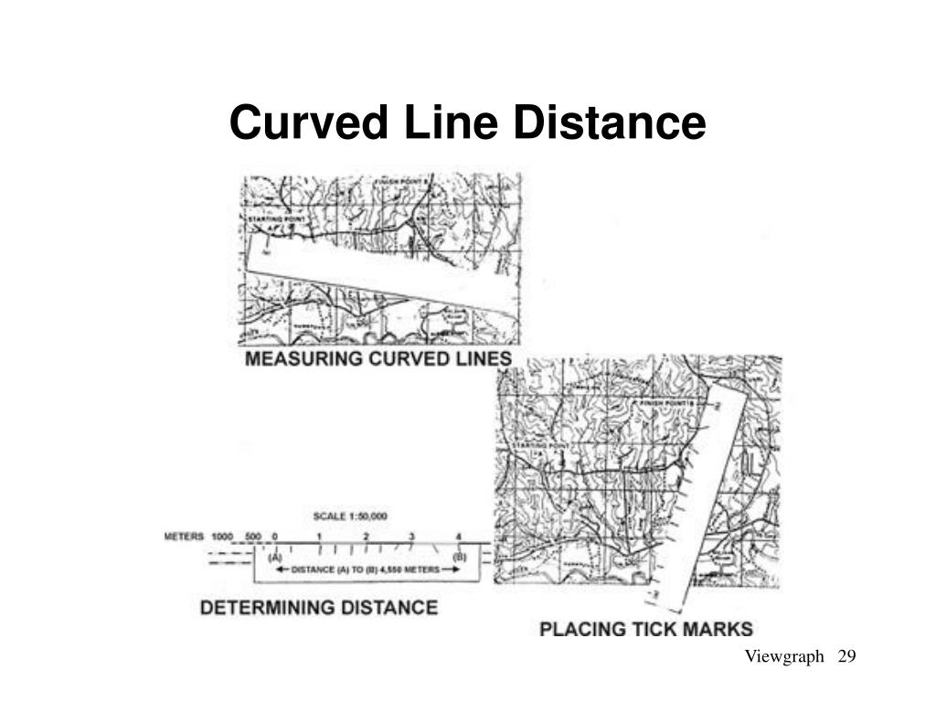 Curved Line Distance