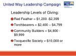 united way leadership campaign