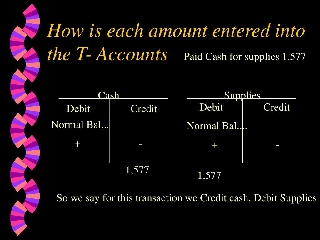 How is each amount entered into the T- Accounts